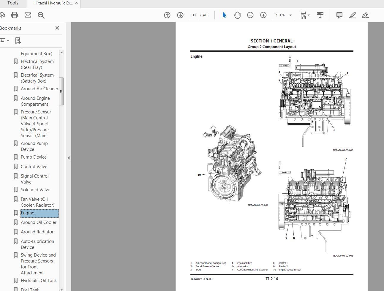 Hitachi Hydraulic Excavator Ex1200-7 Technical Manual Tokaa90-en-00 - Homepage