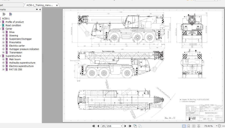 Terex Crane AC50-1 Technical Manual