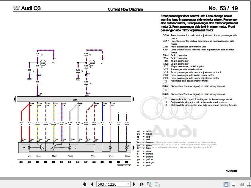 Audi Q3  Typ 8u  2011 U20132018 Wiring Digarams  U0026 Workshop