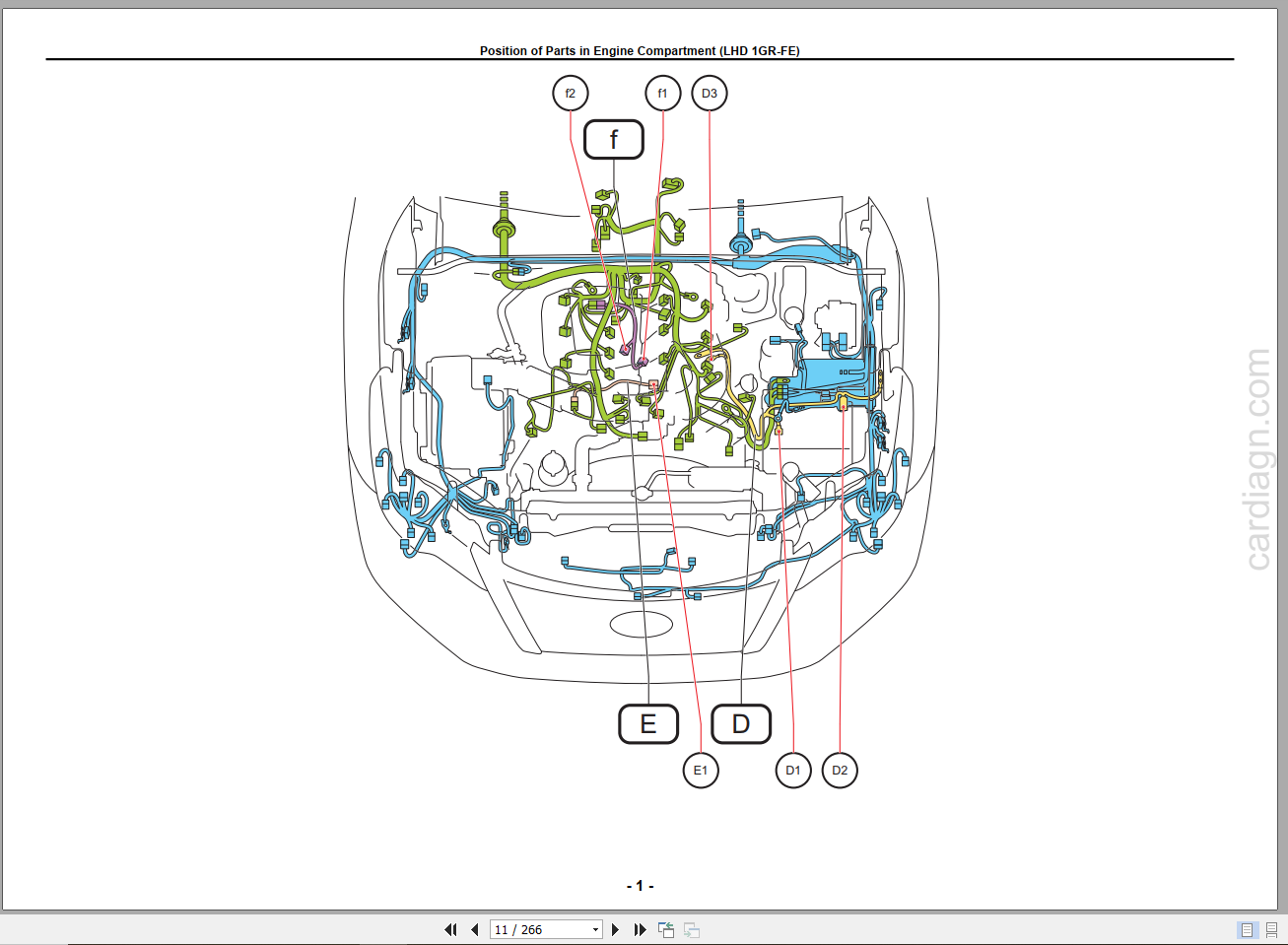 Toyota Fortuner  Em3275e  Electrica Wiring Diagram