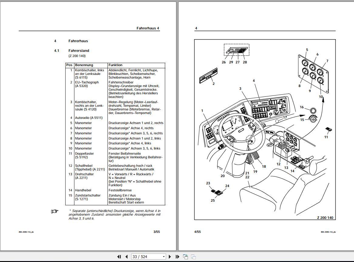 Terex Crane Ac350 Operation  U0026 Lubrication Manual Deutsch - Homepage