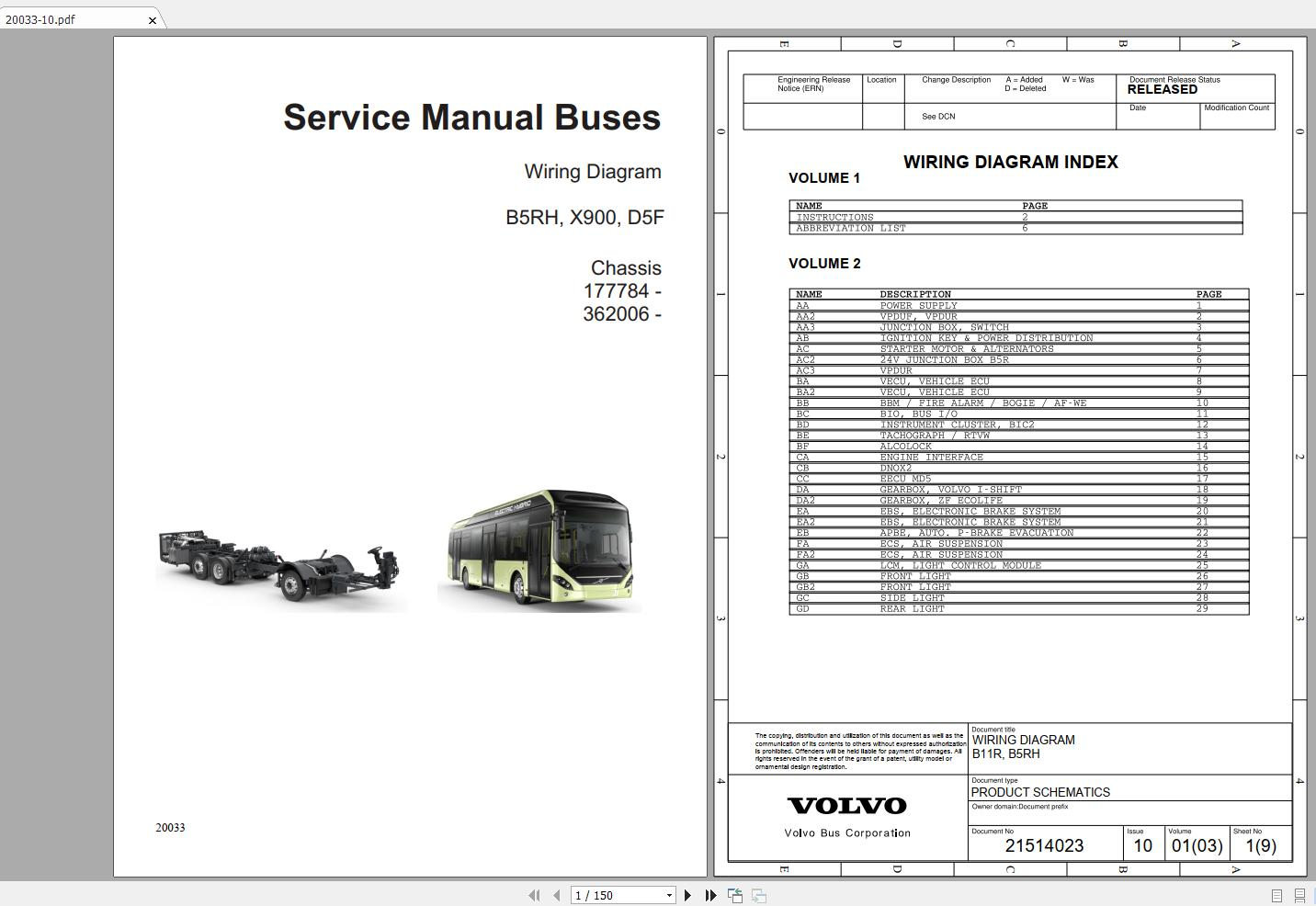 Volvo B5rh Trucks Service Manual Buses  U0026 Wiring Diagrams - Homepage