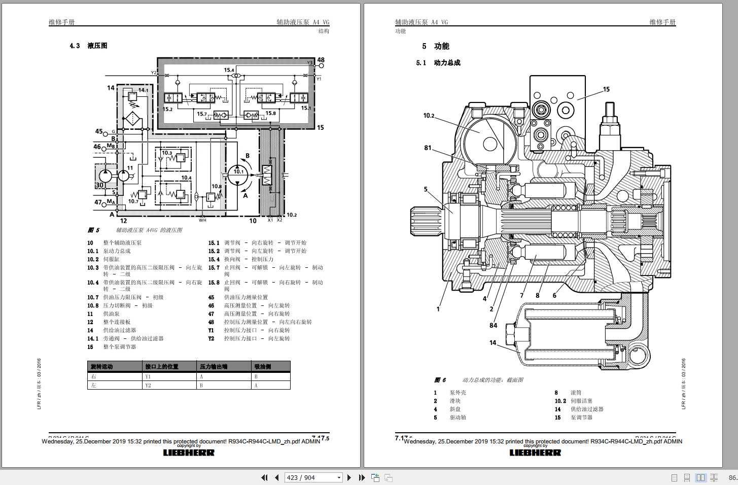 Liebherr Hydraulic Excavators R 934 C R 944 C Service