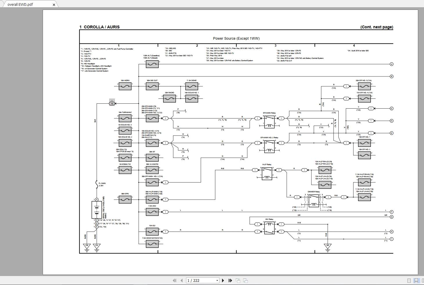 Toyota Auris & Corolla [2014-2018] Electrical Wiring ...
