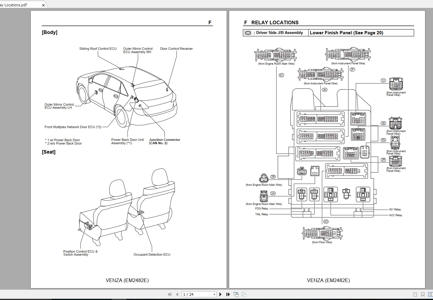 Toyota Venza  2014 08  Electrical Wiring Diagram - Homepage